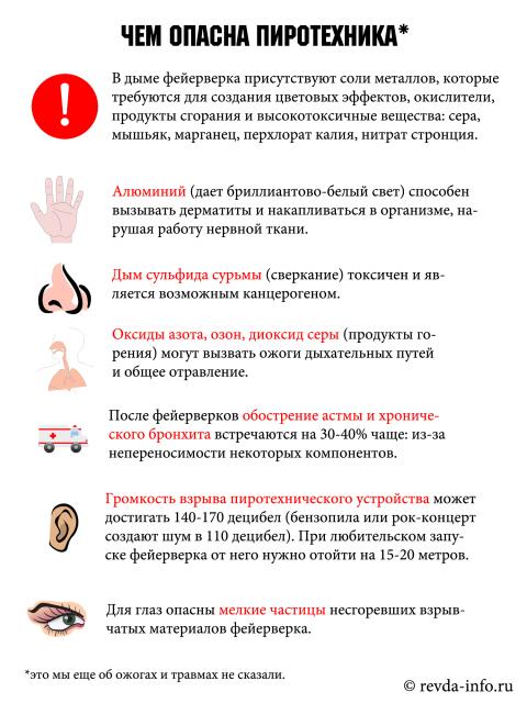 opasnaya-pirotehnika-infografika
