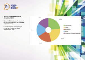 mediakit-revda-info_20196