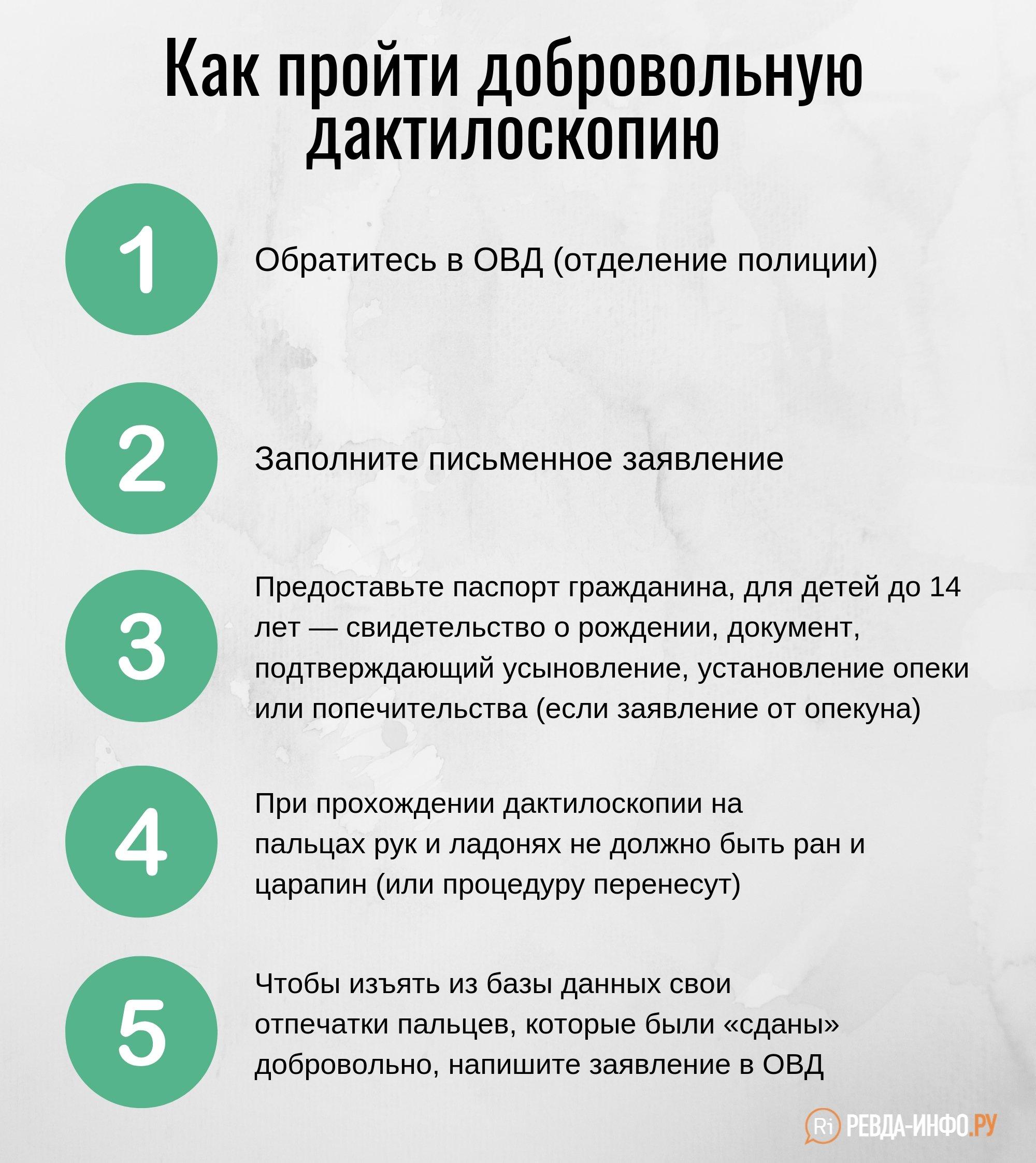 Daktiloskopiya-KAK