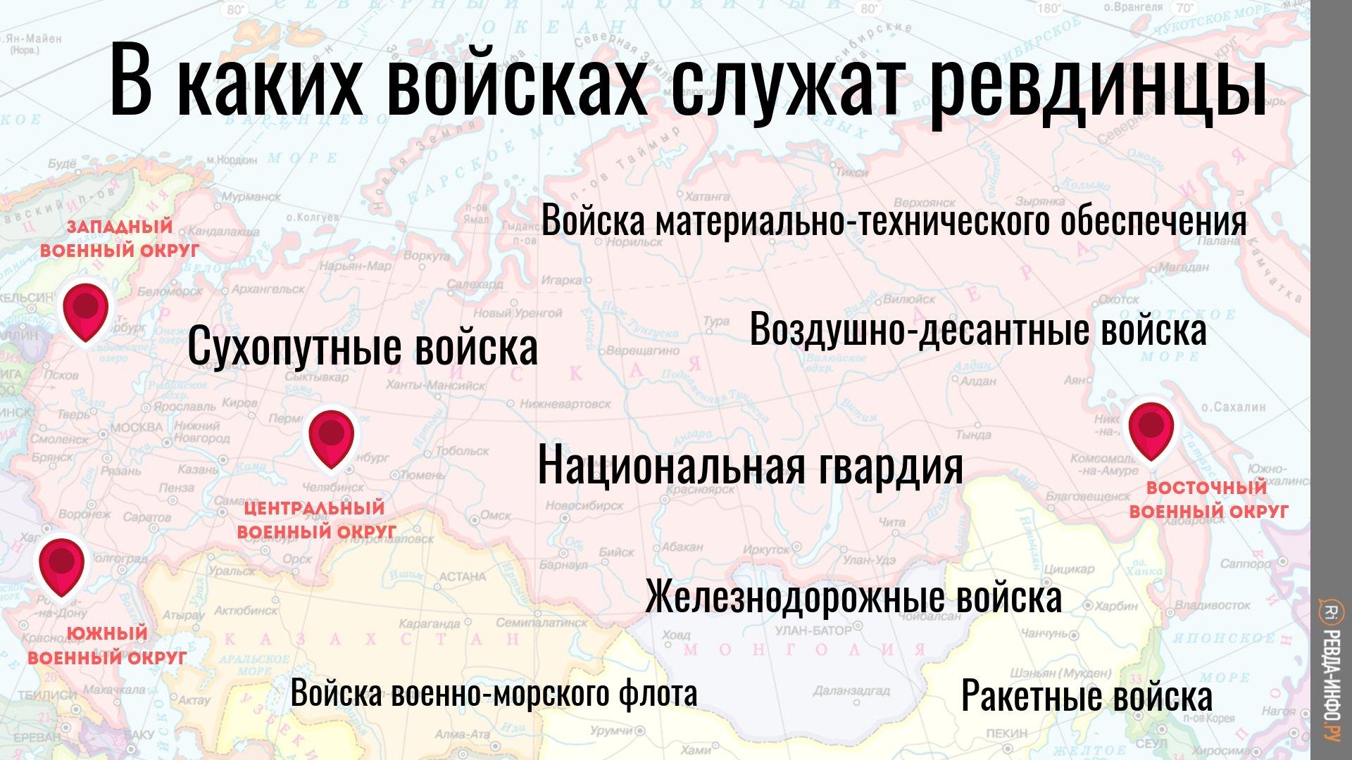 Gde-obychno-sluzhat-revdintsy-1