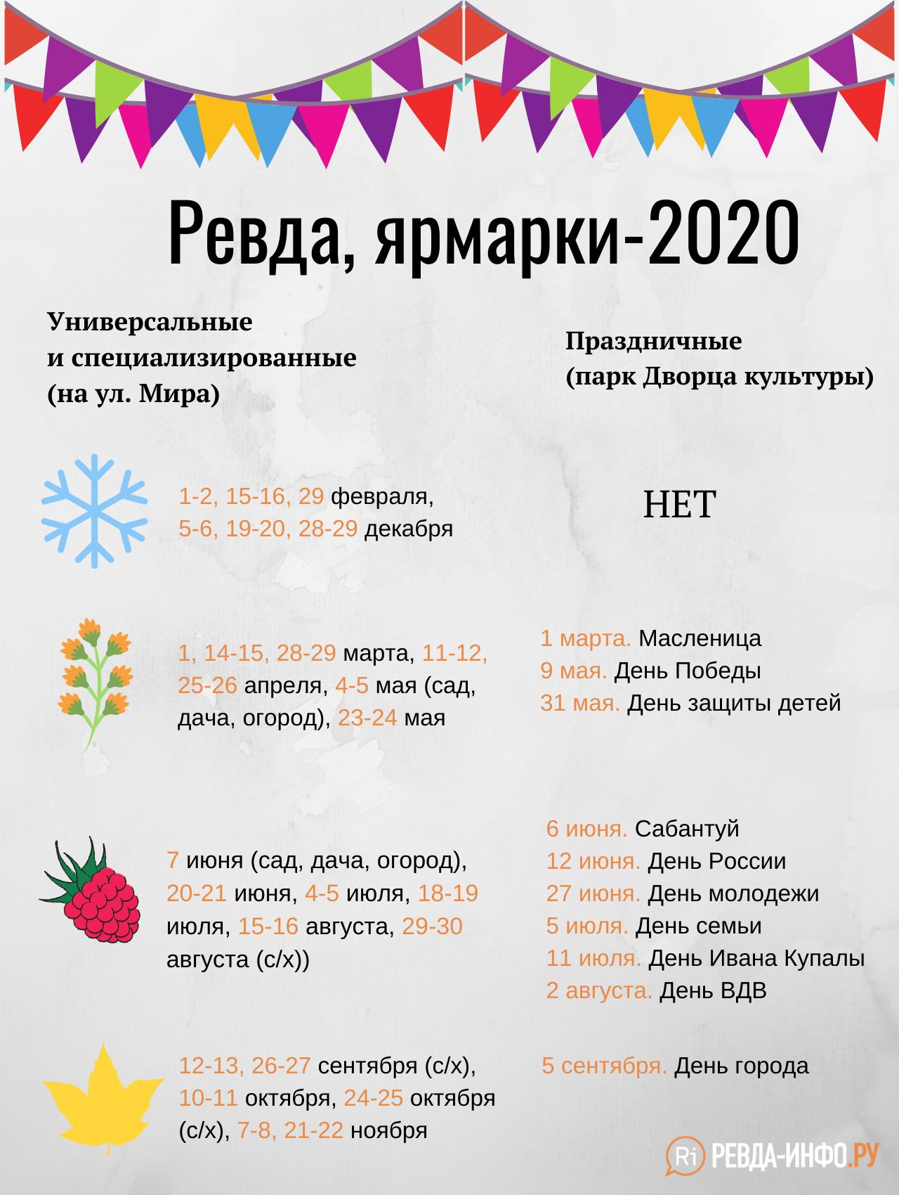 Revda-yarmarki-1