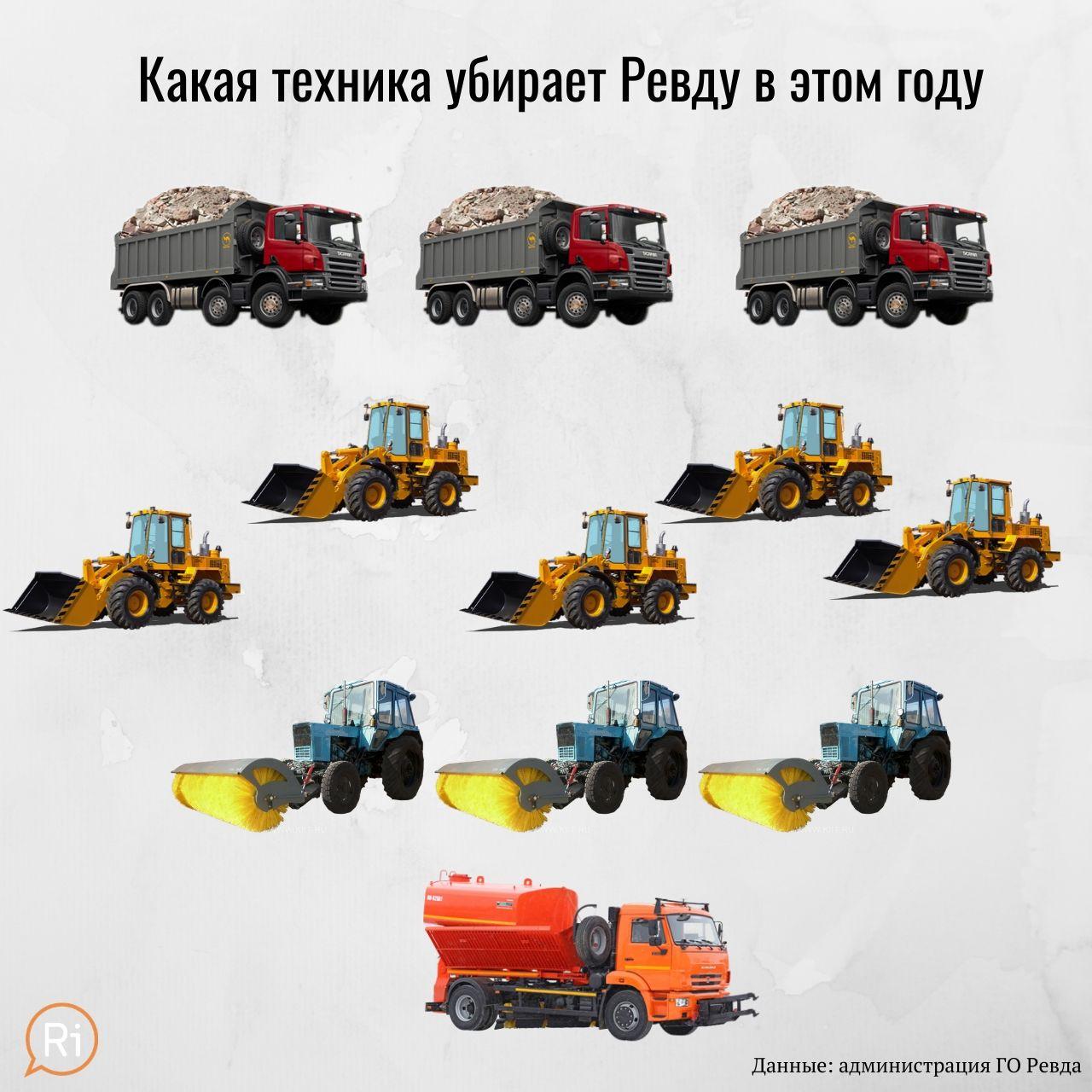 CHto-delat-chtoby-minimizirovat-vred-gazov-v-vozduhe-1