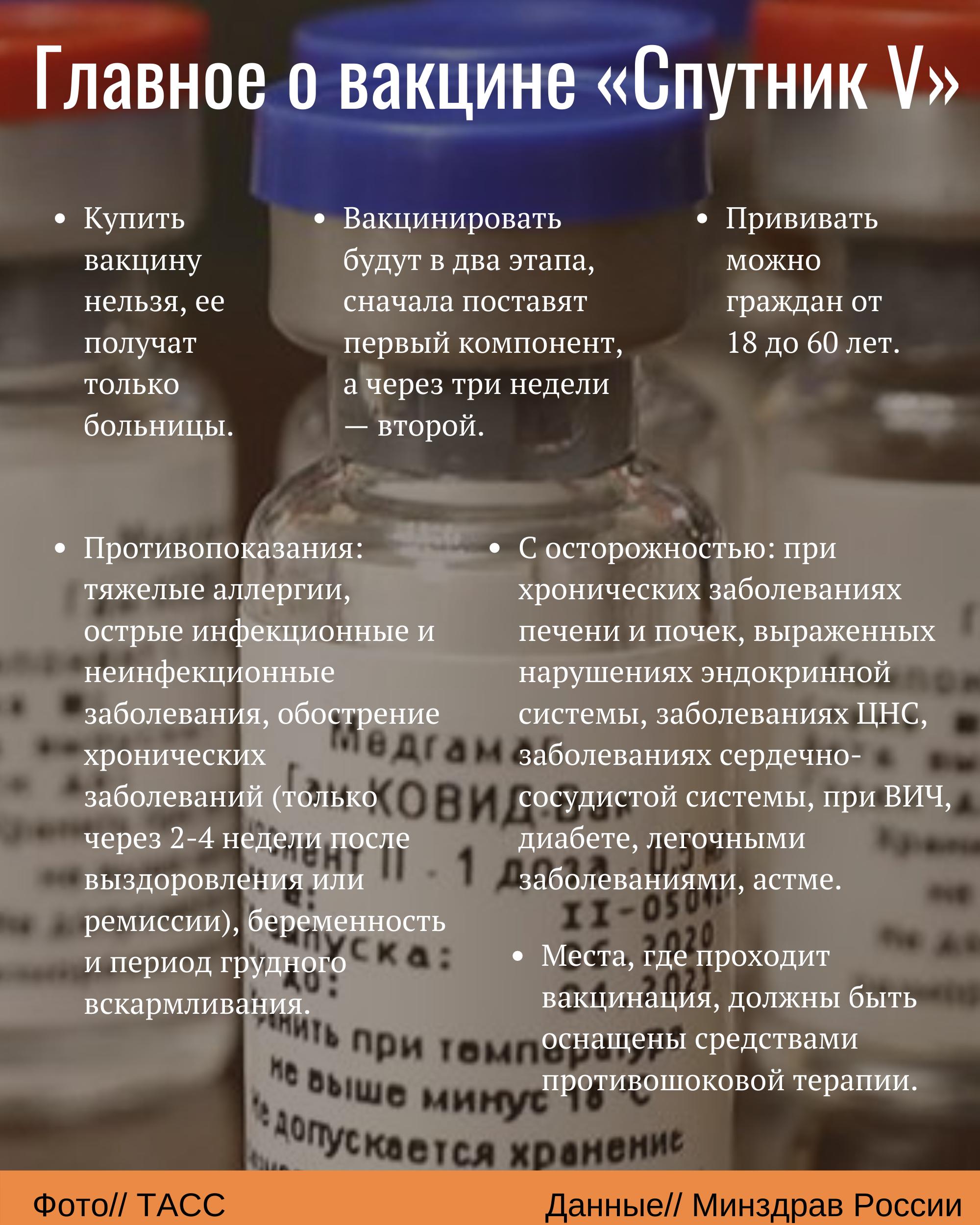 Glavnoe-o-vaktsine-Sputnik-V