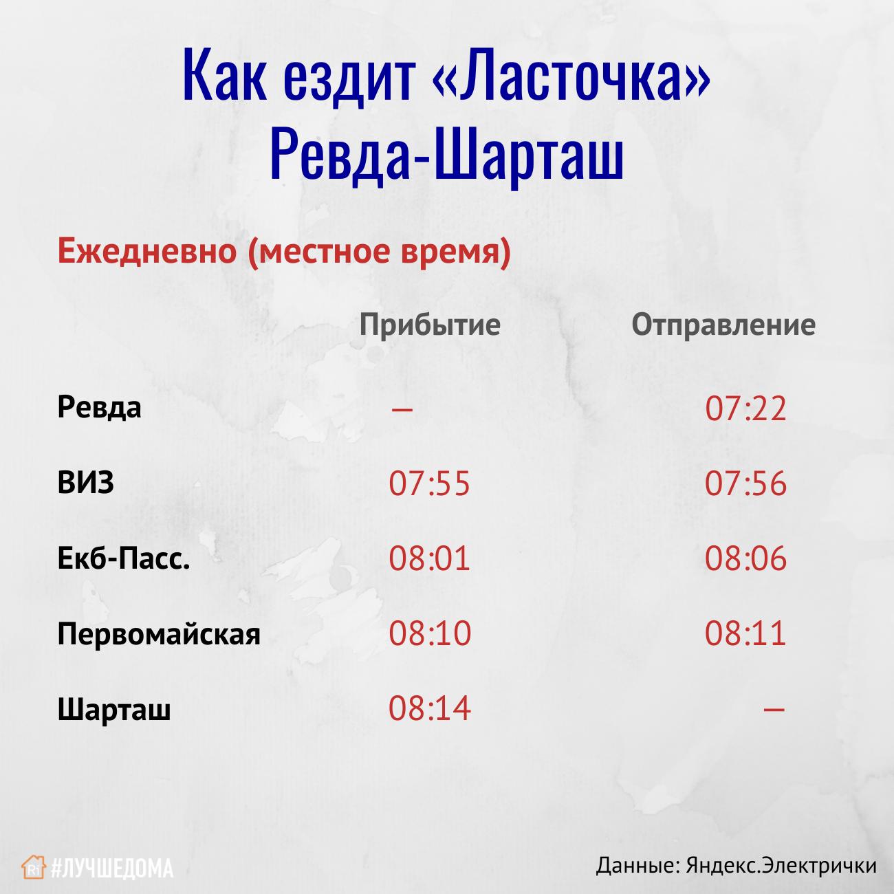 Kvadratnyj-shablon-dlya-infografiki-pro-koronu-naprimer-4
