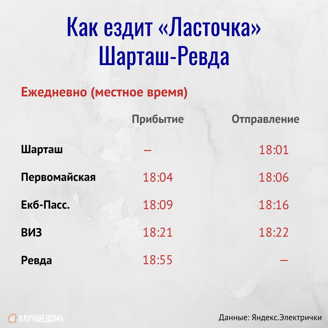 Kvadratnyj-shablon-dlya-infografiki-pro-koronu-naprimer-5